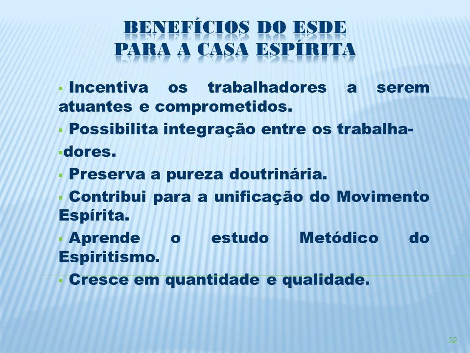 BENEFÍCIOS DO ESDE PARA A CASA ESPÍRITA