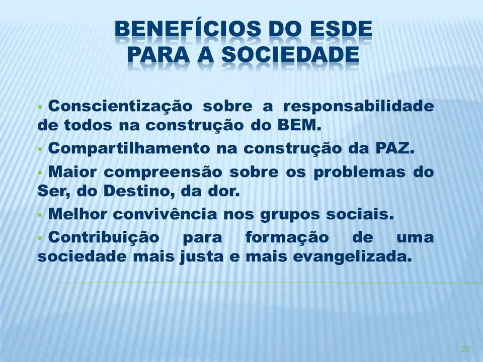 BENEFÍCIOS DO ESDE PARA A SOCIEDADE