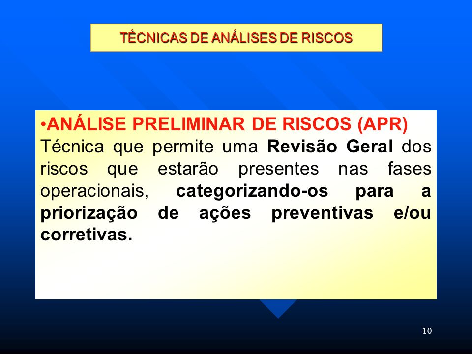 TÉCNICAS DE ANÁLISES DE RISCOS