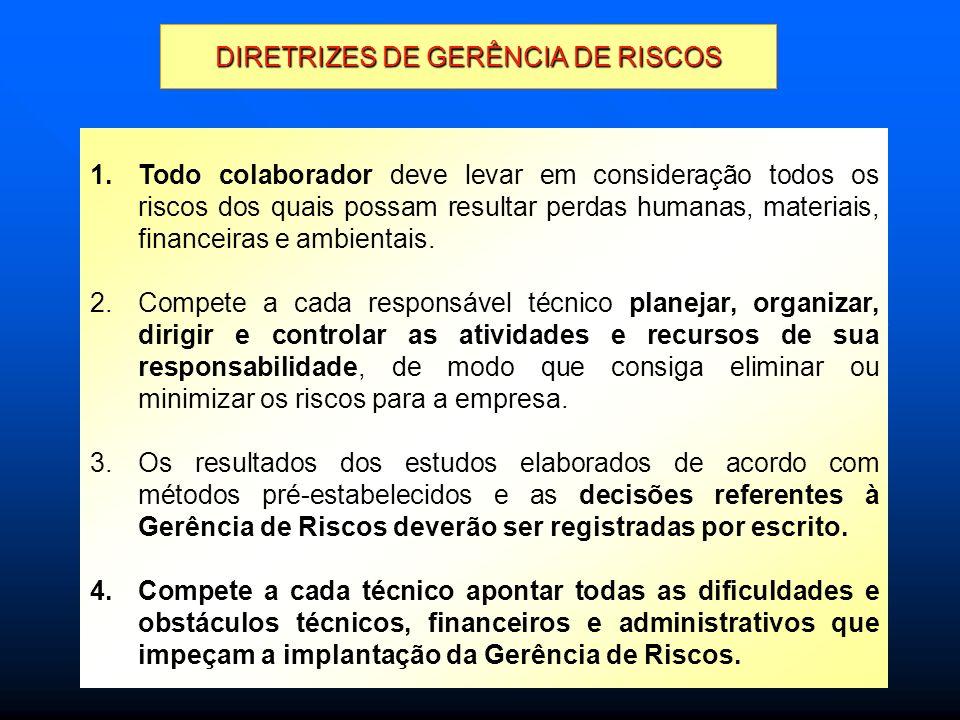 DIRETRIZES DE GERÊNCIA DE RISCOS