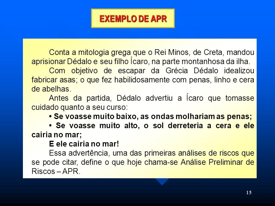 Nome do Projeto: N° Fluxograma: Folha: ____ de ____. EXEMPLO DE APR.
