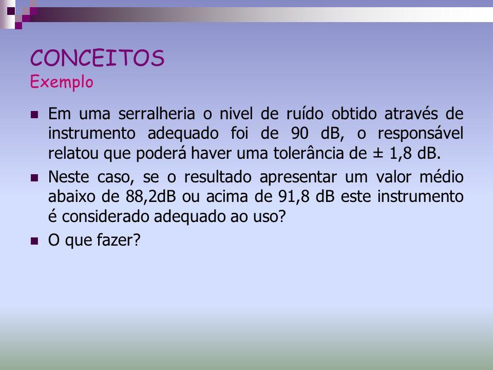CONCEITOS Exemplo