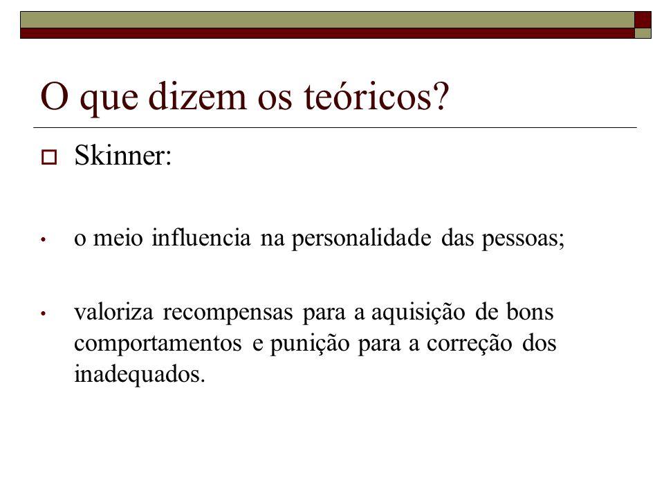 O que dizem os teóricos Skinner: