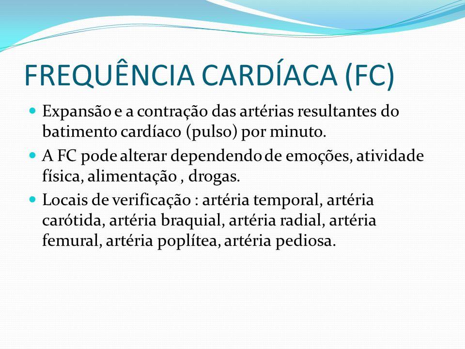 FREQUÊNCIA CARDÍACA (FC)
