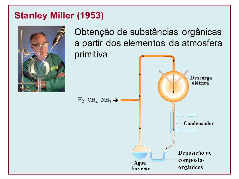 Obtenção de substâncias orgânicas a partir dos elementos da atmosfera
