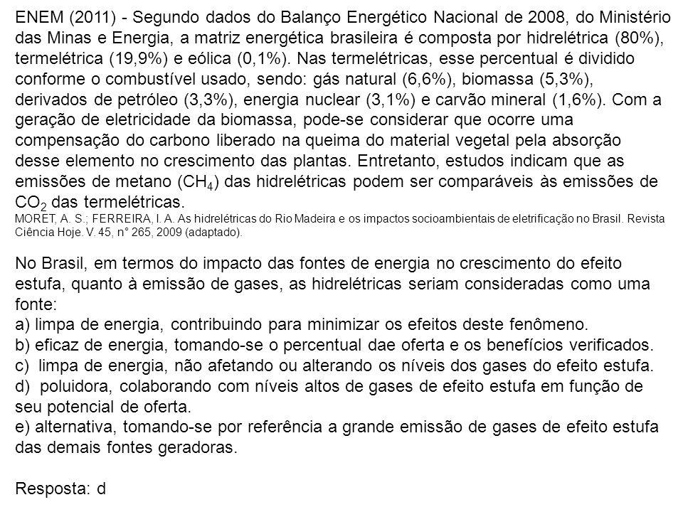 ENEM (2011) - Segundo dados do Balanço Energético Nacional de 2008, do Ministério das Minas e Energia, a matriz energética brasileira é composta por hidrelétrica (80%),