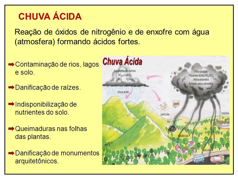 CHUVA ÁCIDA Reação de óxidos de nitrogênio e de enxofre com água