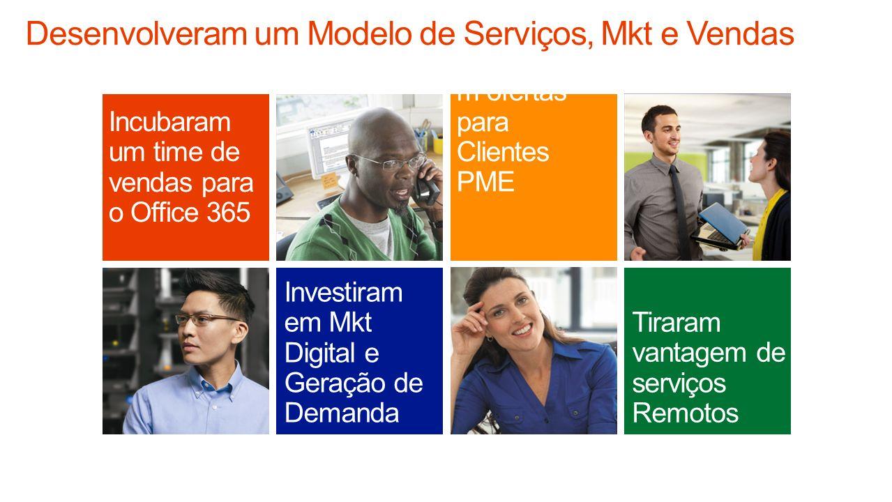 Desenvolveram um Modelo de Serviços, Mkt e Vendas