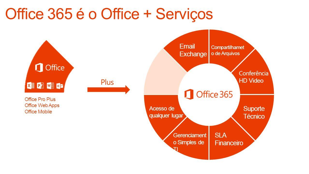 Office 365 é o Office + Serviços