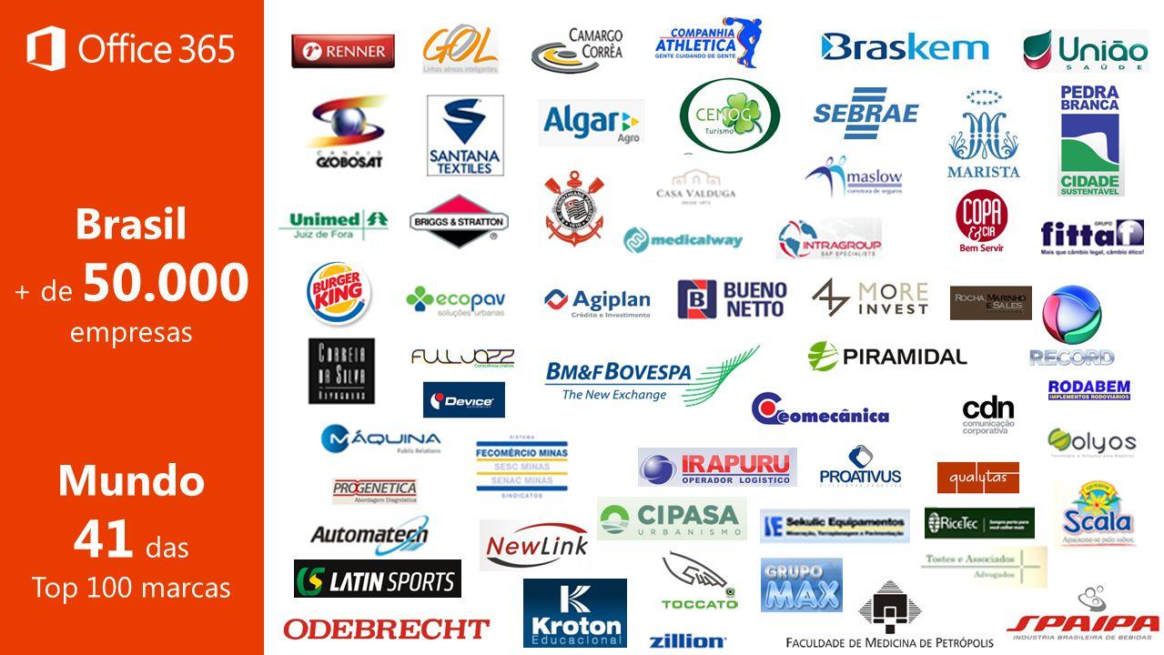 Brasil + de 50.000 empresas Mundo 41 das Top 100 marcas