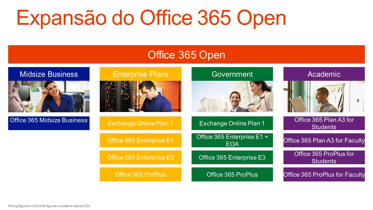 Expansão do Office 365 Open