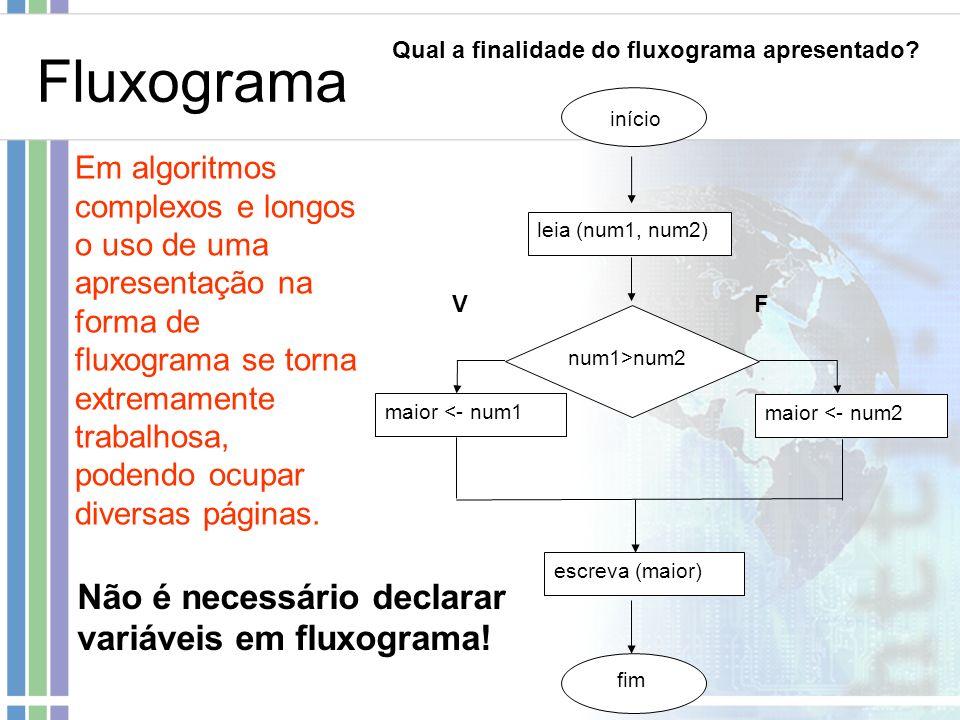 Fluxograma Não é necessário declarar variáveis em fluxograma!