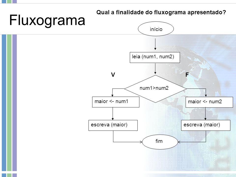 Fluxograma Qual a finalidade do fluxograma apresentado V F início