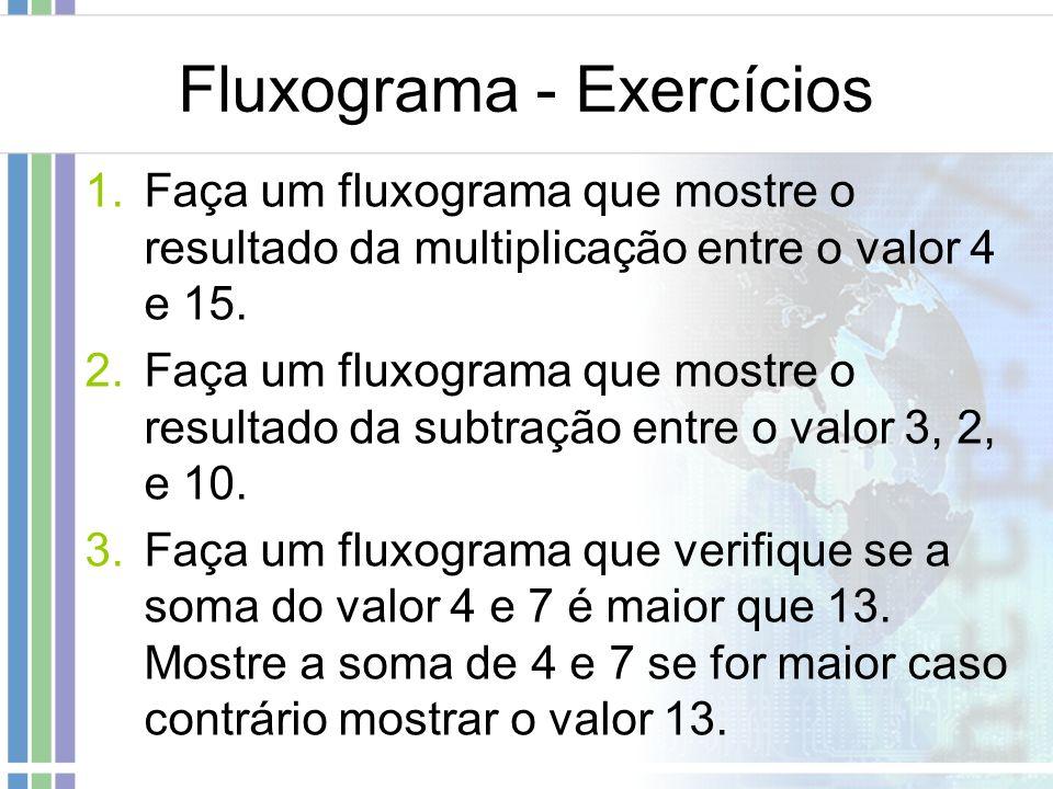 Fluxograma - Exercícios