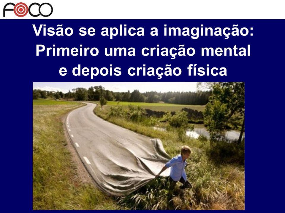 Visão se aplica a imaginação: Primeiro uma criação mental