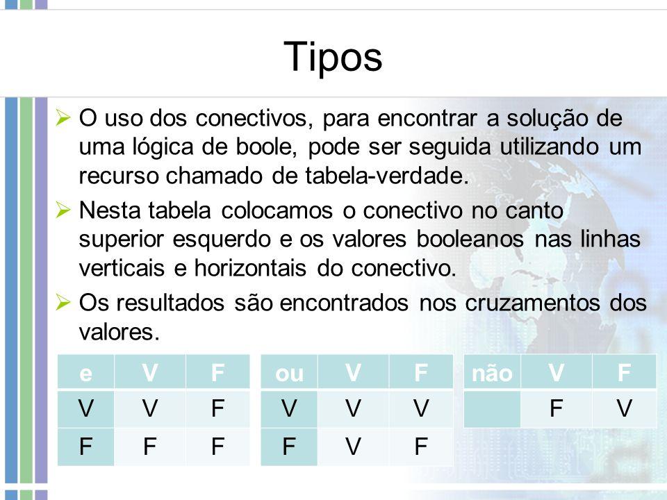 Tipos O uso dos conectivos, para encontrar a solução de uma lógica de boole, pode ser seguida utilizando um recurso chamado de tabela-verdade.