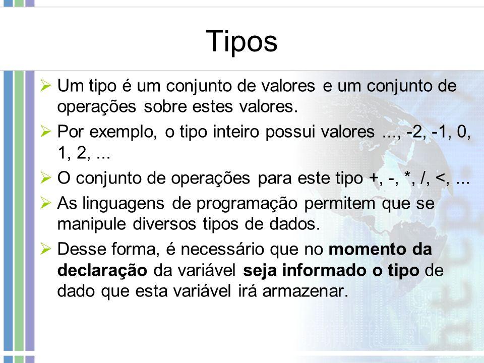 Tipos Um tipo é um conjunto de valores e um conjunto de operações sobre estes valores.