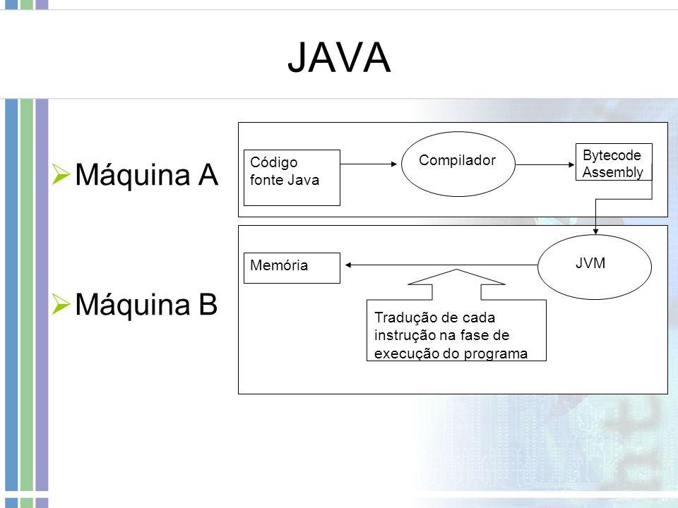 JAVA Máquina A Máquina B Compilador Código fonte Java JVM Memória