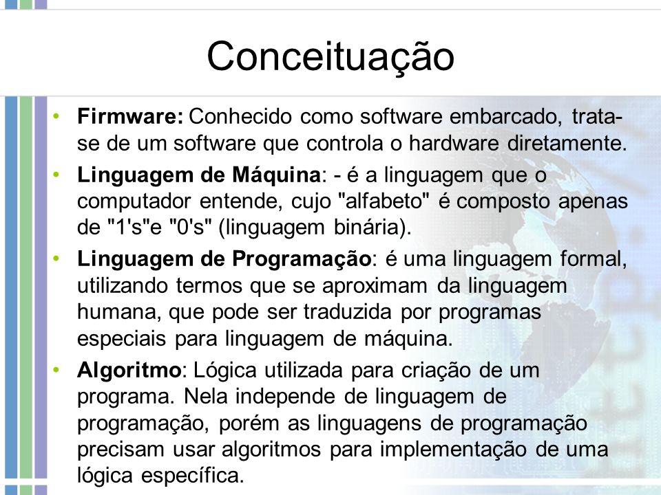 Conceituação Firmware: Conhecido como software embarcado, trata-se de um software que controla o hardware diretamente.