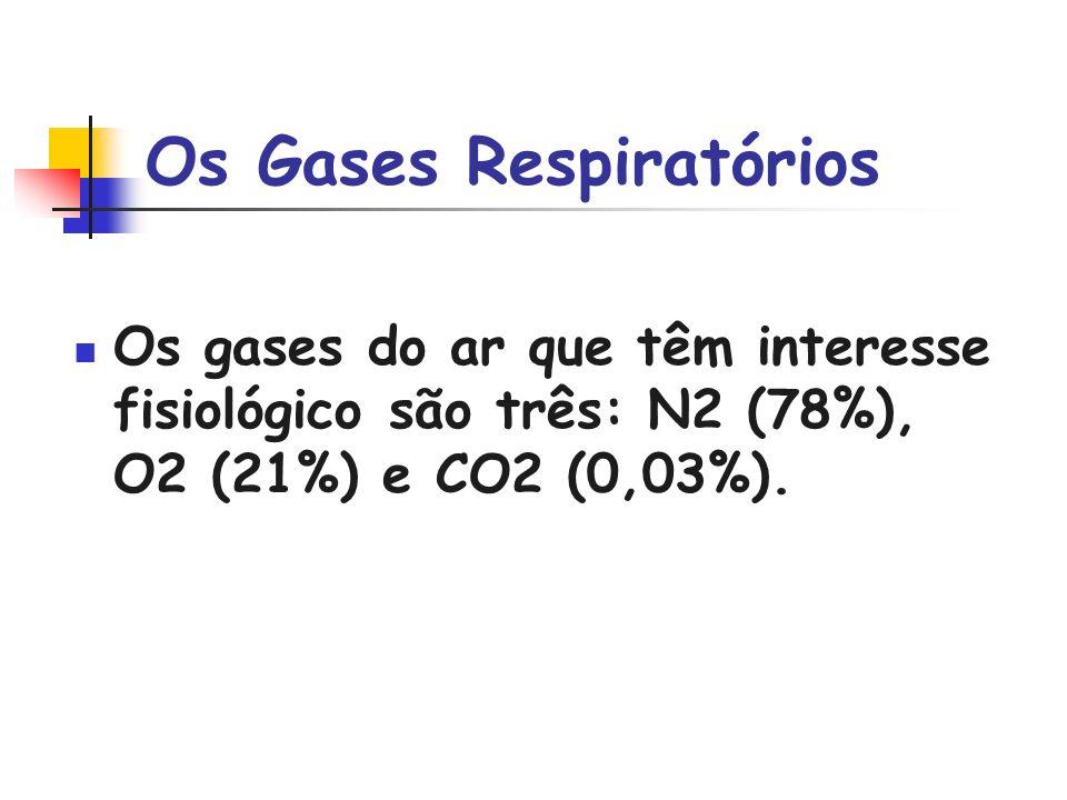 Os Gases Respiratórios