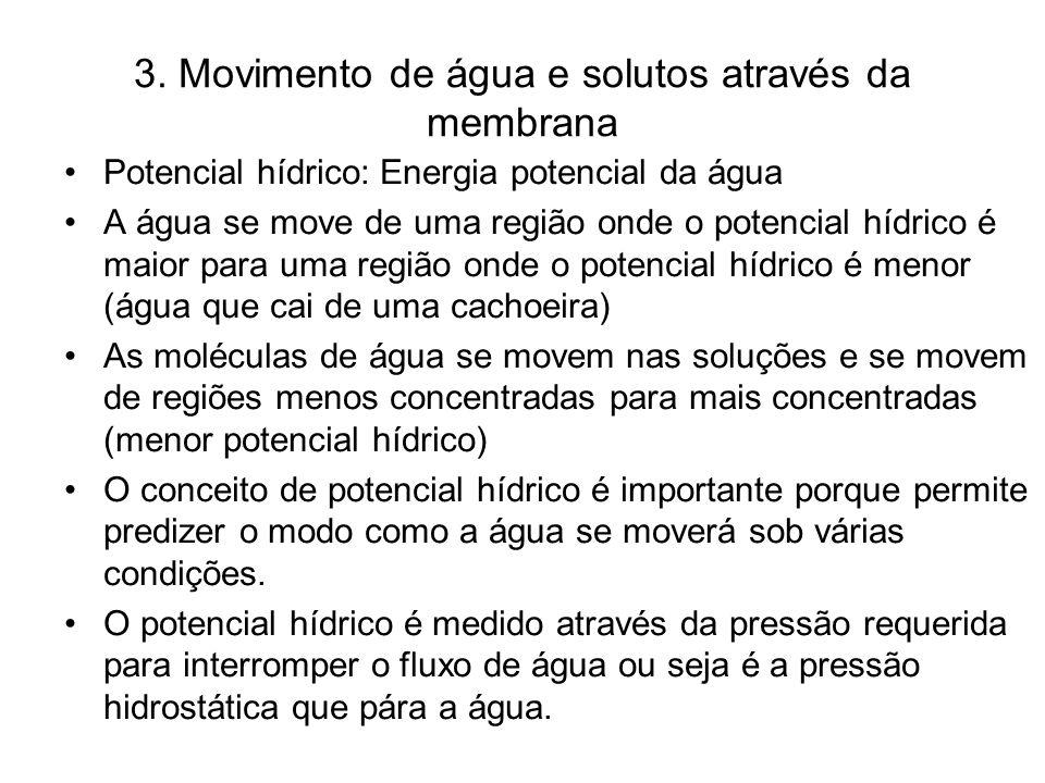 3. Movimento de água e solutos através da membrana