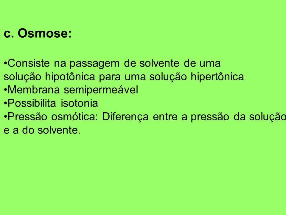 c. Osmose: Consiste na passagem de solvente de uma