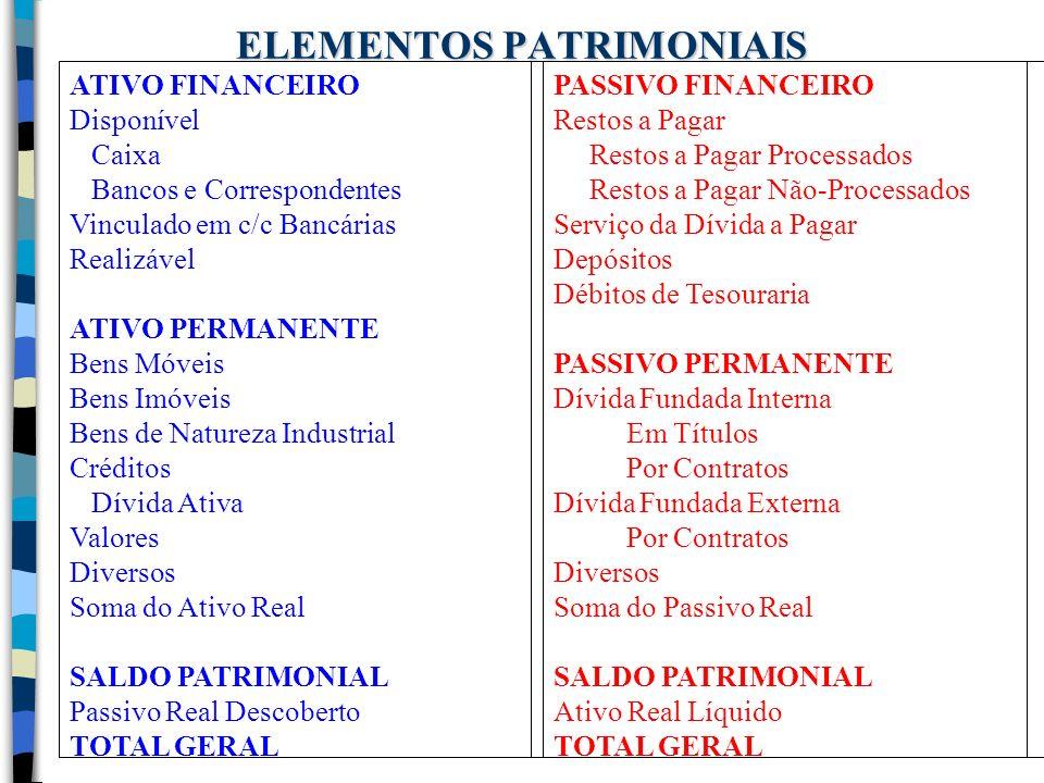 ELEMENTOS PATRIMONIAIS