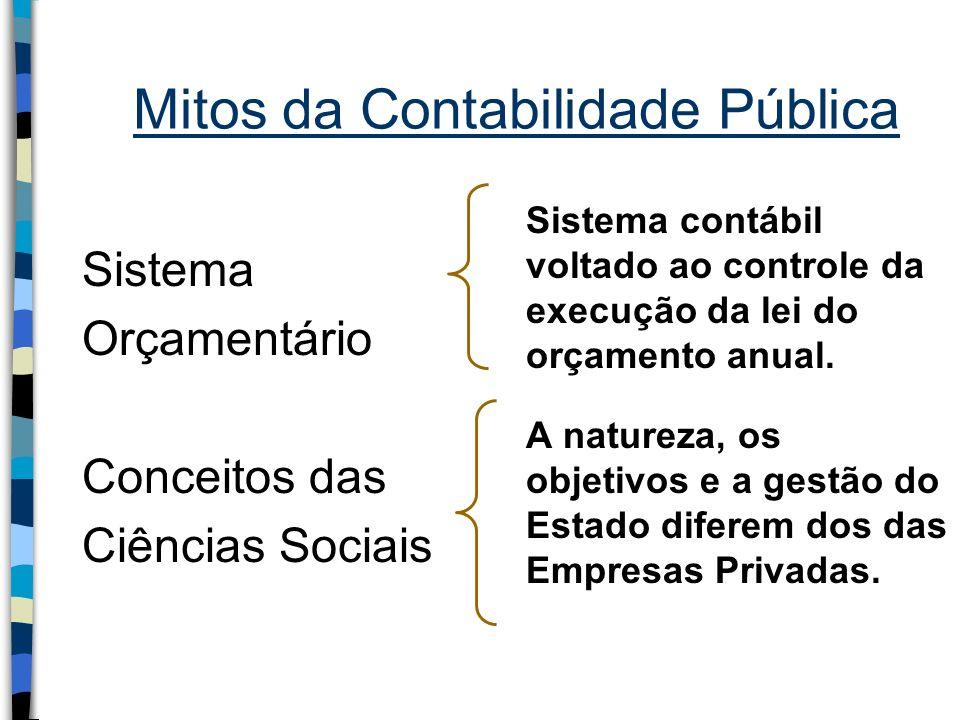 Mitos da Contabilidade Pública
