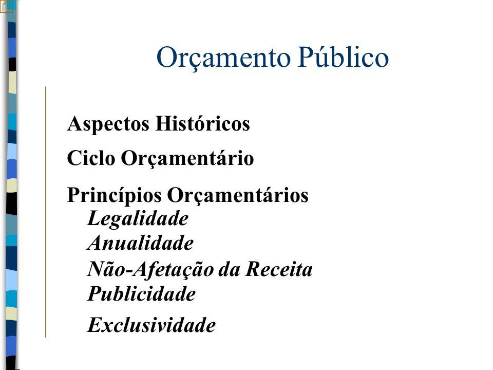 Orçamento Público Aspectos Históricos Ciclo Orçamentário