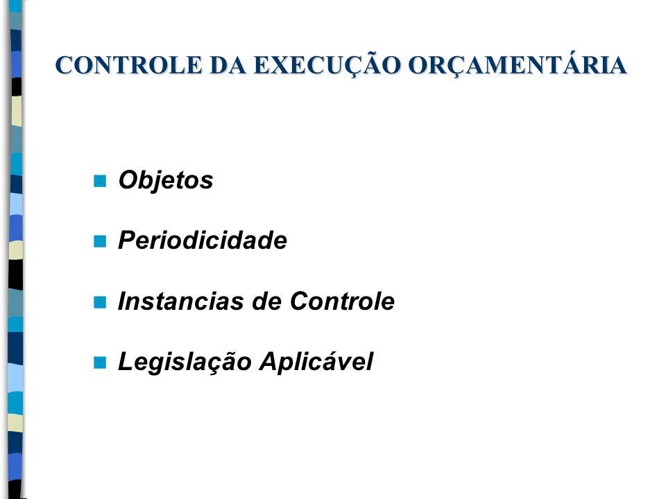 CONTROLE DA EXECUÇÃO ORÇAMENTÁRIA