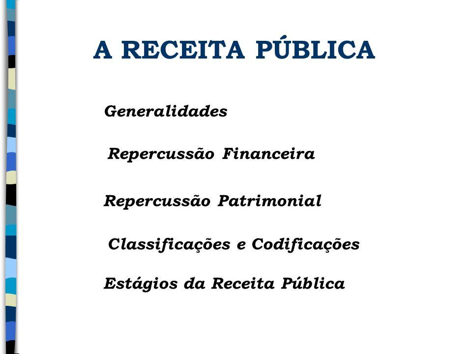 A RECEITA PÚBLICA Generalidades Repercussão Financeira
