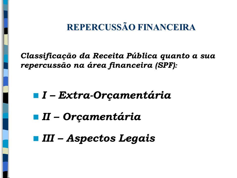 REPERCUSSÃO FINANCEIRA