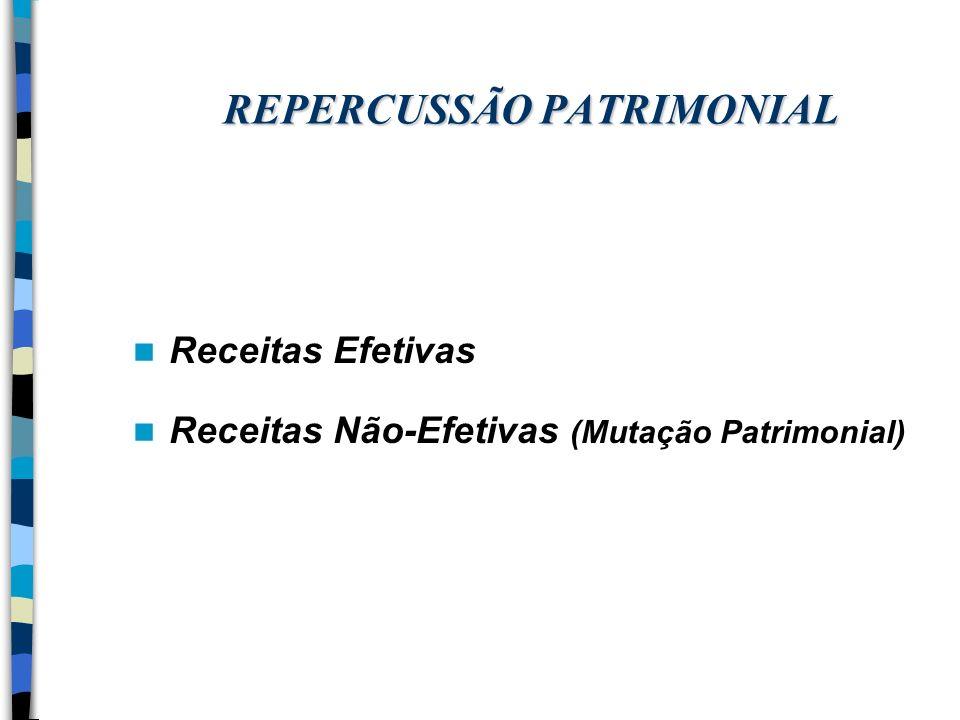 REPERCUSSÃO PATRIMONIAL