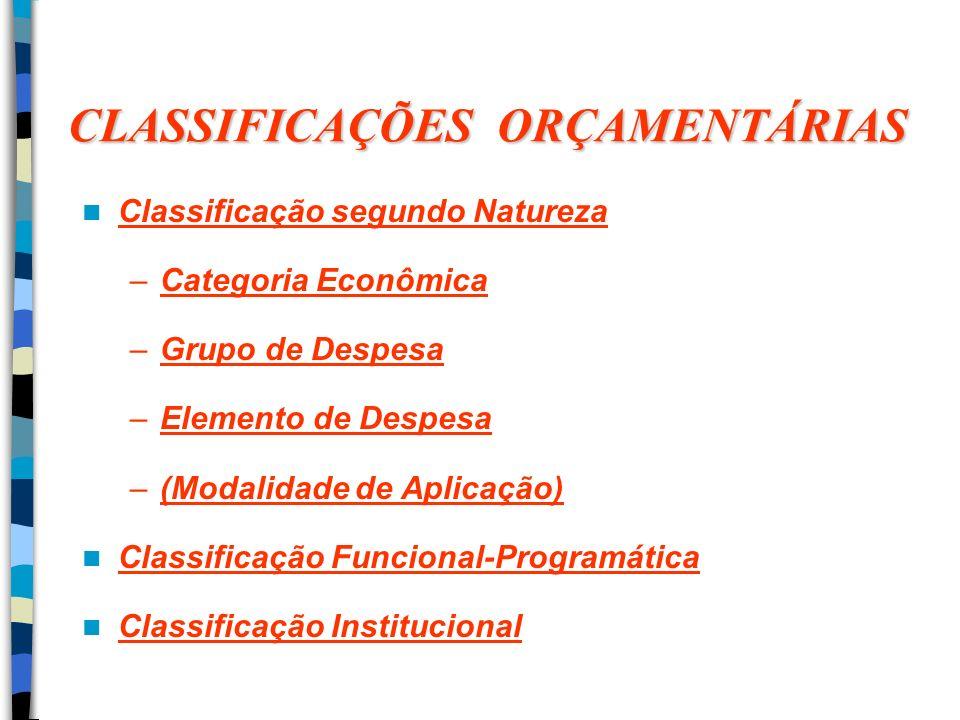 CLASSIFICAÇÕES ORÇAMENTÁRIAS