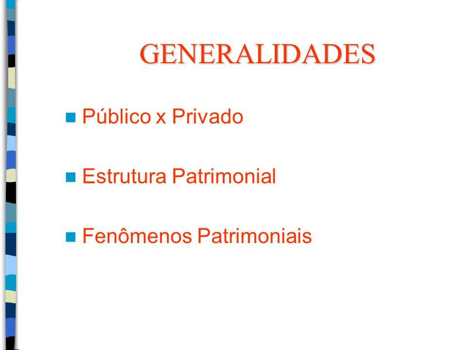 GENERALIDADES Público x Privado Estrutura Patrimonial