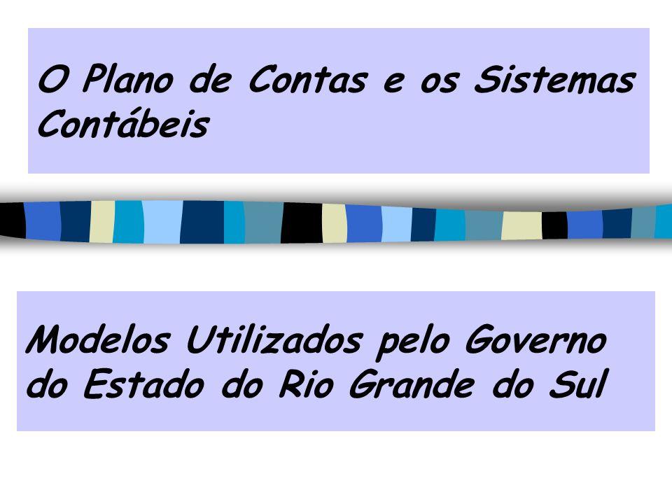Modelos Utilizados pelo Governo do Estado do Rio Grande do Sul