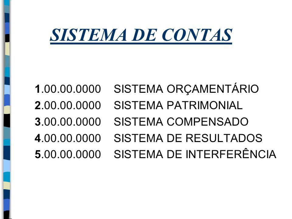 SISTEMA DE CONTAS 1.00.00.0000 SISTEMA ORÇAMENTÁRIO