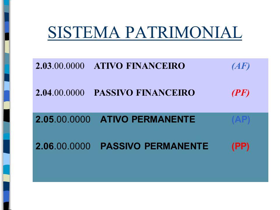 SISTEMA PATRIMONIAL 2.03.00.0000 ATIVO FINANCEIRO (AF)