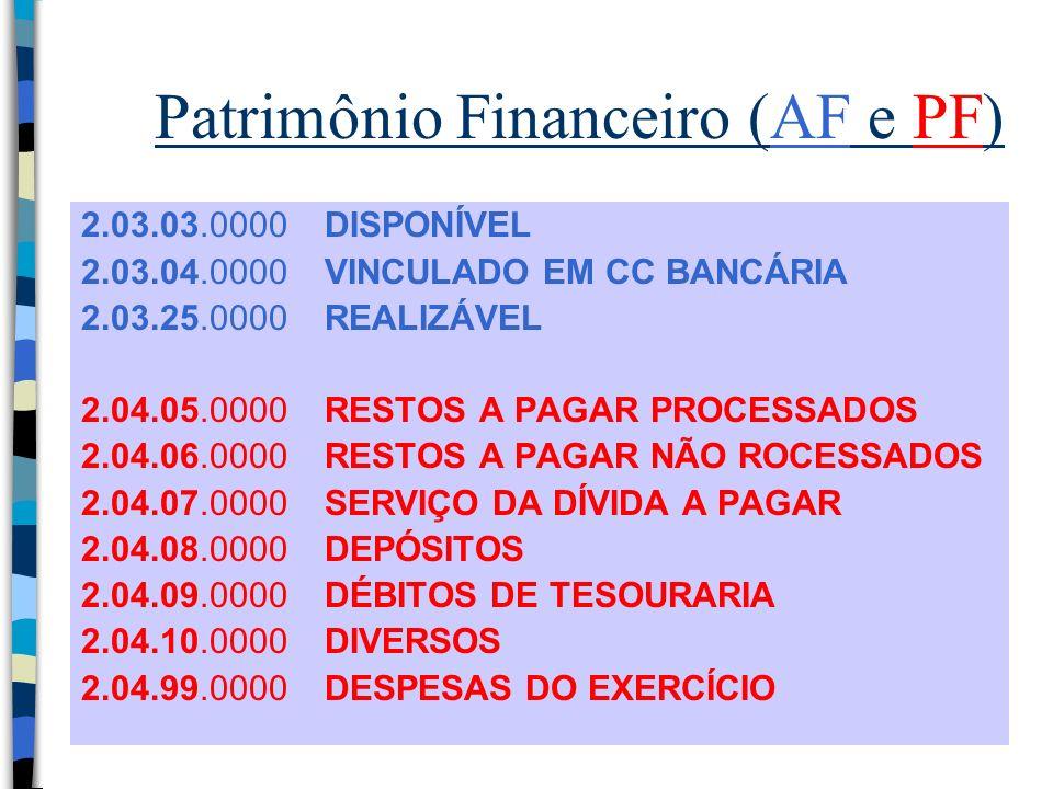 Patrimônio Financeiro (AF e PF)