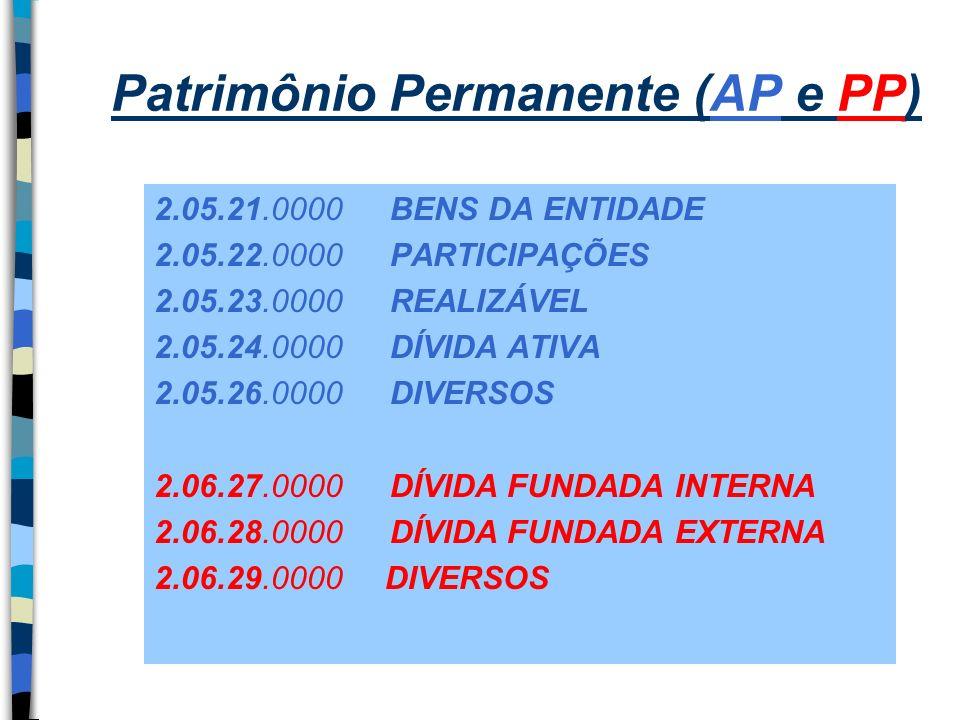 Patrimônio Permanente (AP e PP)