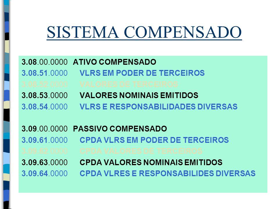 SISTEMA COMPENSADO 3.08.00.0000 ATIVO COMPENSADO