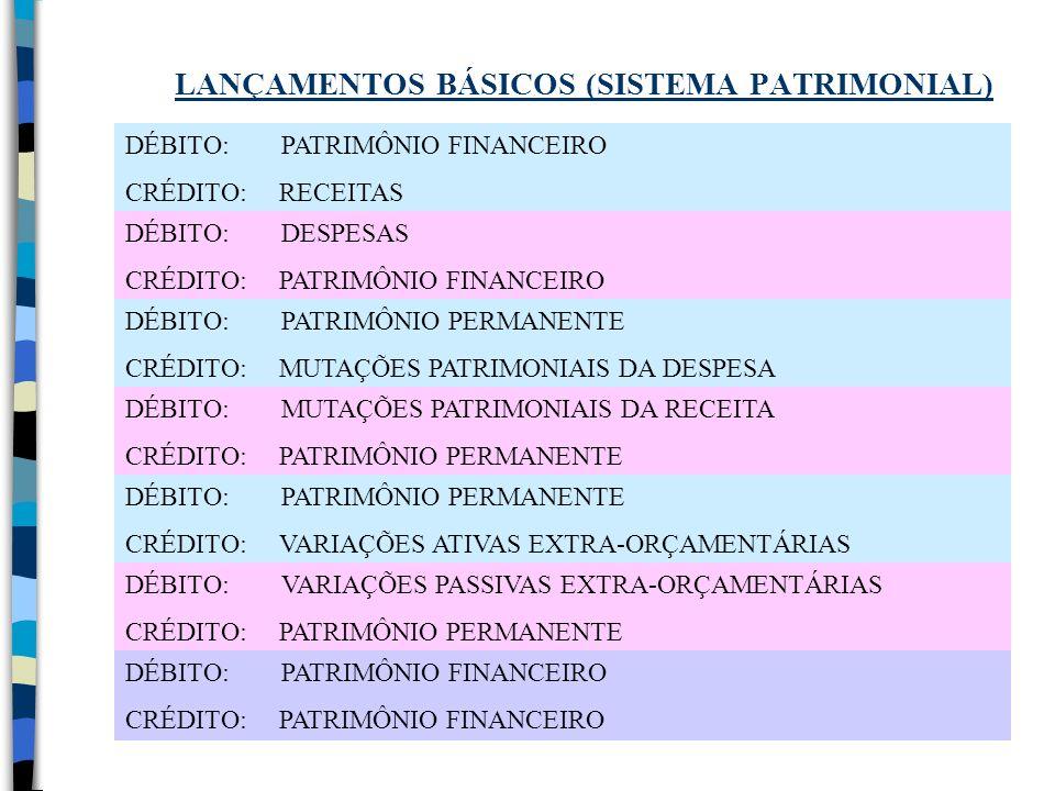 LANÇAMENTOS BÁSICOS (SISTEMA PATRIMONIAL)
