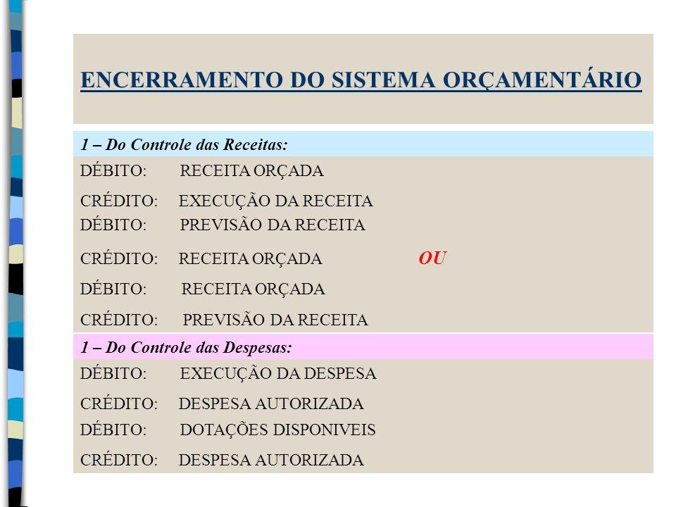ENCERRAMENTO DO SISTEMA ORÇAMENTÁRIO
