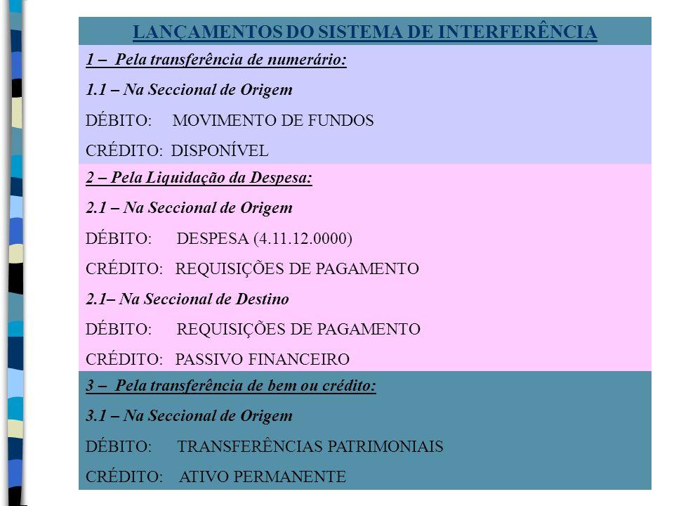 LANÇAMENTOS DO SISTEMA DE INTERFERÊNCIA
