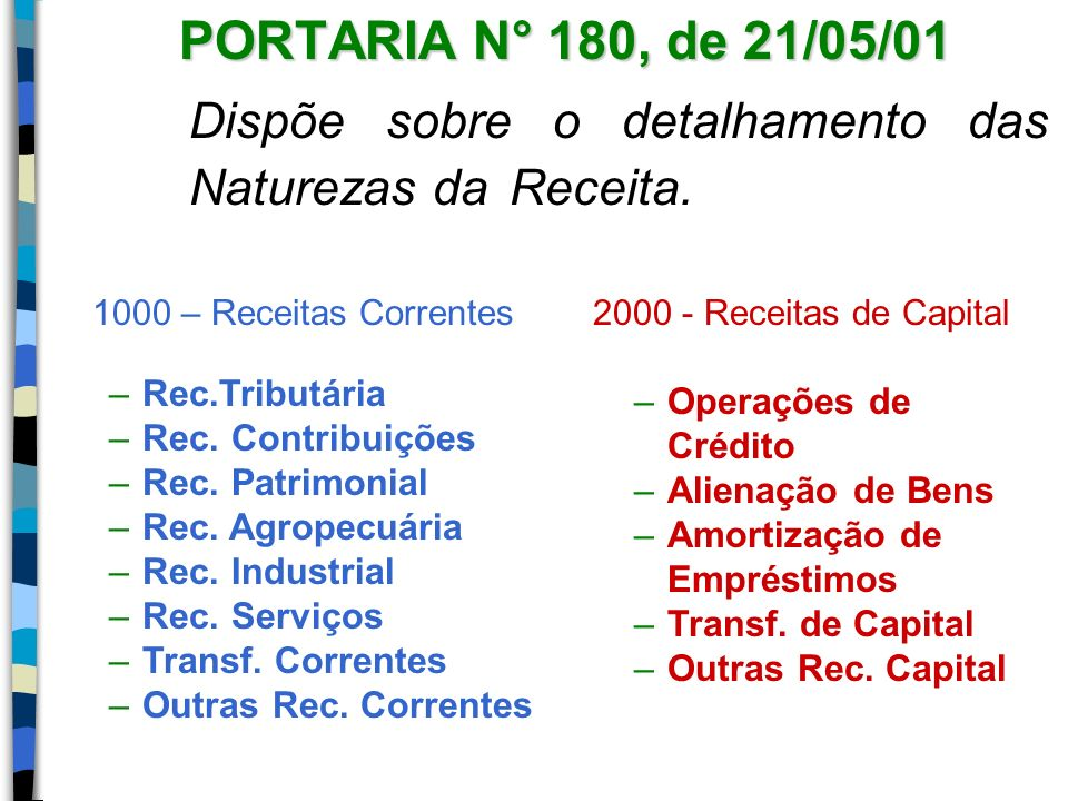 PORTARIA N° 180, de 21/05/01 Dispõe sobre o detalhamento das Naturezas da Receita. 1000 – Receitas Correntes.