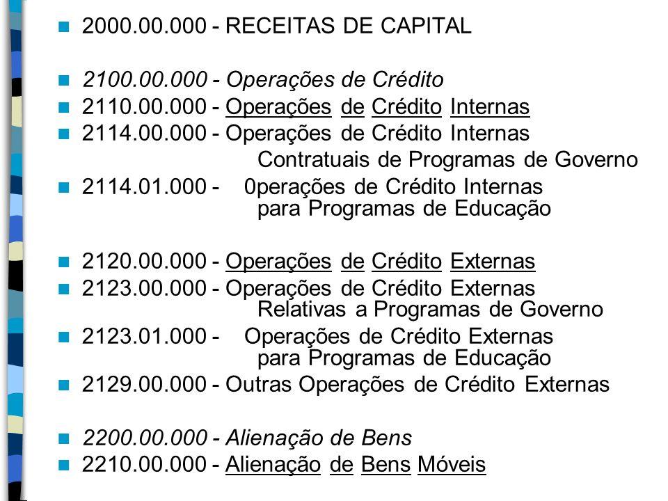 2110.00.000 - Operações de Crédito Internas