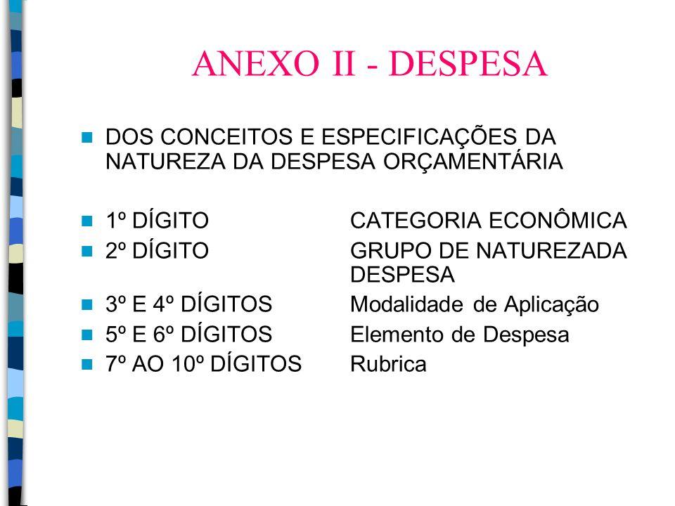 ANEXO II - DESPESA DOS CONCEITOS E ESPECIFICAÇÕES DA NATUREZA DA DESPESA ORÇAMENTÁRIA. 1º DÍGITO CATEGORIA ECONÔMICA.