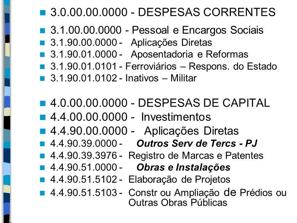 3.0.00.00.0000 - DESPESAS CORRENTES 3.1.00.00.0000 - Pessoal e Encargos Sociais. 3.1.90.00.0000 - Aplicações Diretas.