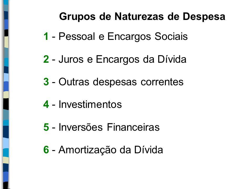 Grupos de Naturezas de Despesa