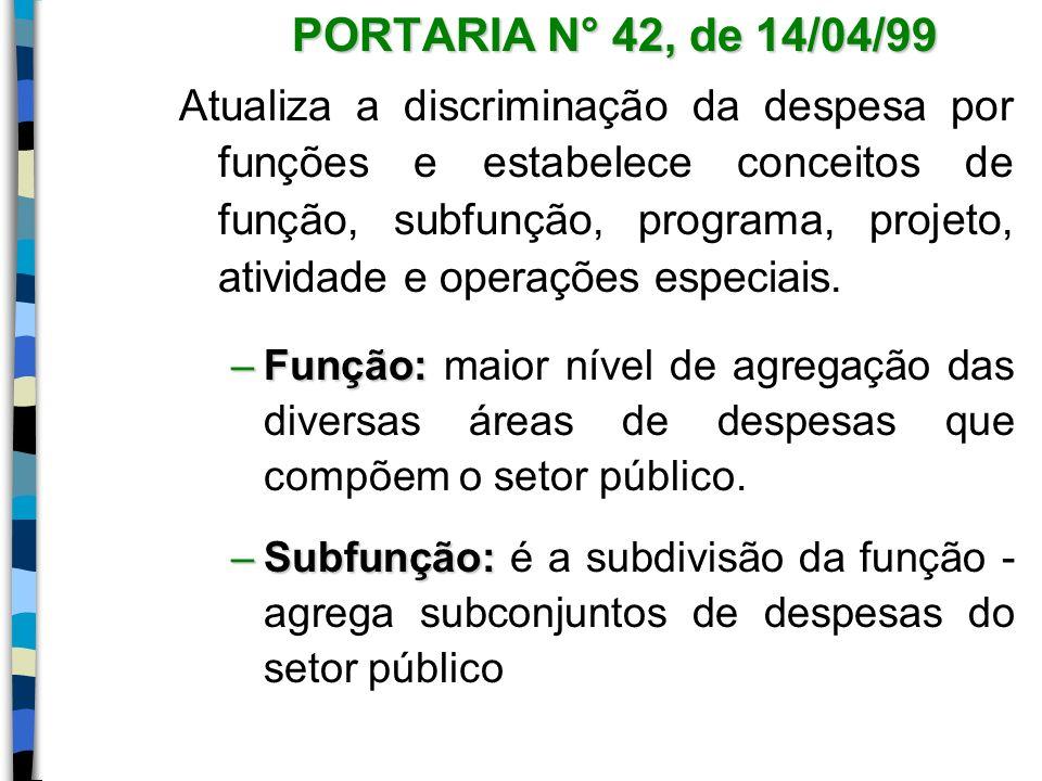 PORTARIA N° 42, de 14/04/99